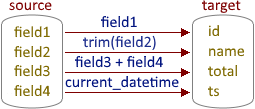 Exporting calculated fields